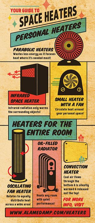 Space Heater Safety Tips 1 (JPG)